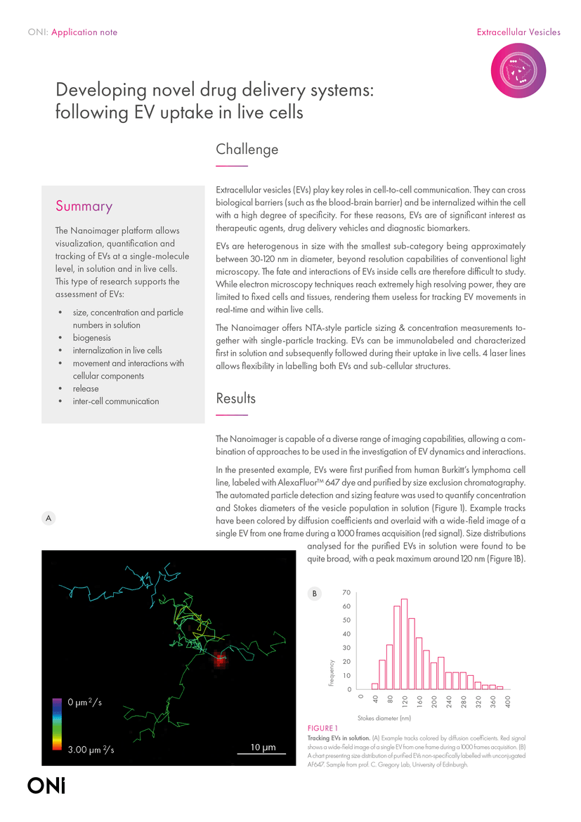 Tracking EVs in solution and in cells app note